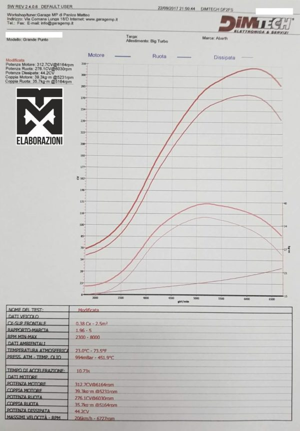 kit mt300 turbina maggiorata mitsubishi 300cv abarth grande punto tjet multiair 500 595 695 abarth competizione rullata dyno mondotuning mtelaborazioni