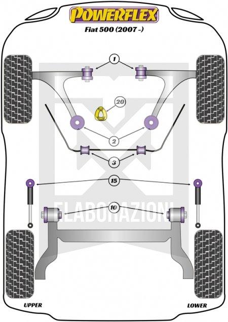 tamponi boccole powerflex serie viola classic line gommotti uniball motorsport 500 595 695 abarth fiat mondotuning mtelaborazioni